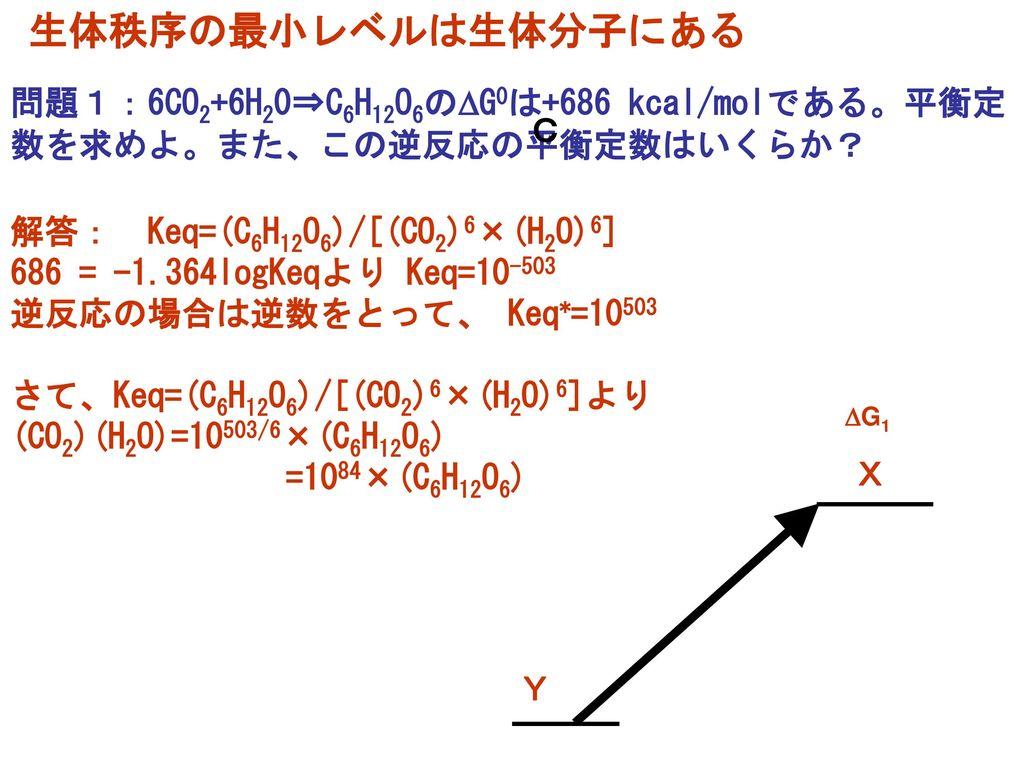 生体秩序の最小レベルは生体分子にある 問題1:6CO2+6H20⇒C6H12O6のDG0は+686 kcal/molである。平衡定数を求めよ。また、この逆反応の平衡定数はいくらか? C. 解答: Keq=(C6H12O6)/[(CO2)6×(H2O)6]